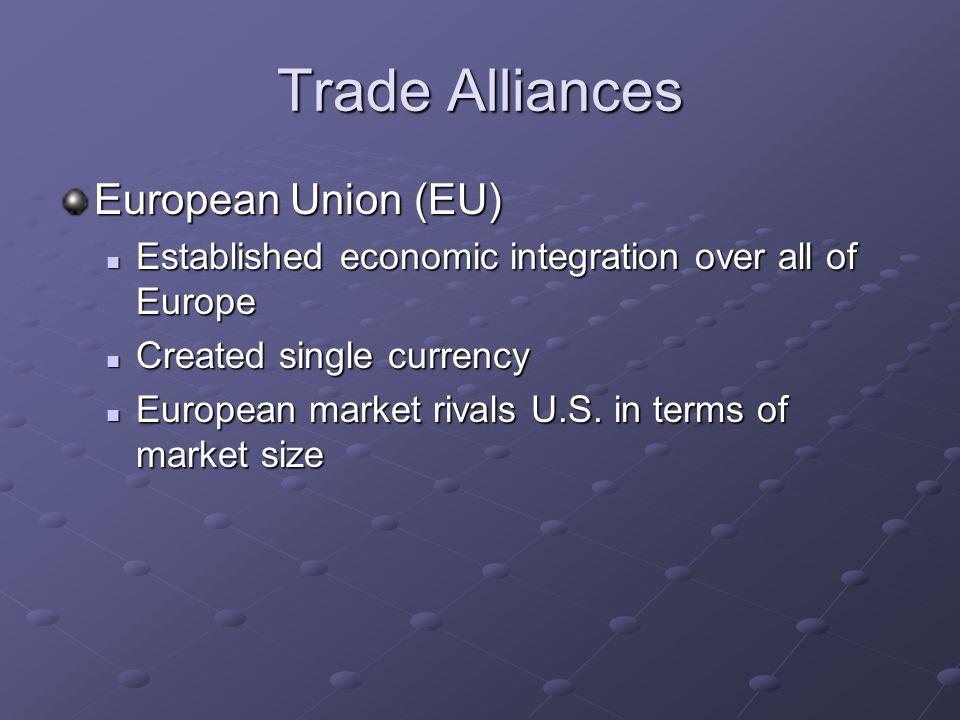 Trade Alliances European Union (EU) Established economic integration over all of Europe Established economic integration over all of Europe Created single currency Created single currency European market rivals U.S.