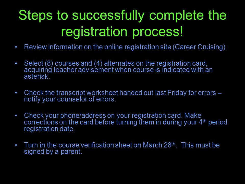 Steps to successfully complete the registration process.