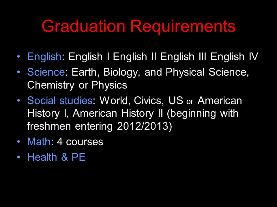 Graduation Requirements English: English I English II English III English IV Science: Earth, Biology, and Physical Science, Chemistry or Physics Social studies: World, Civics, US or American History I, American History II (beginning with freshmen entering 2012/2013) Math: 4 courses Health & PE