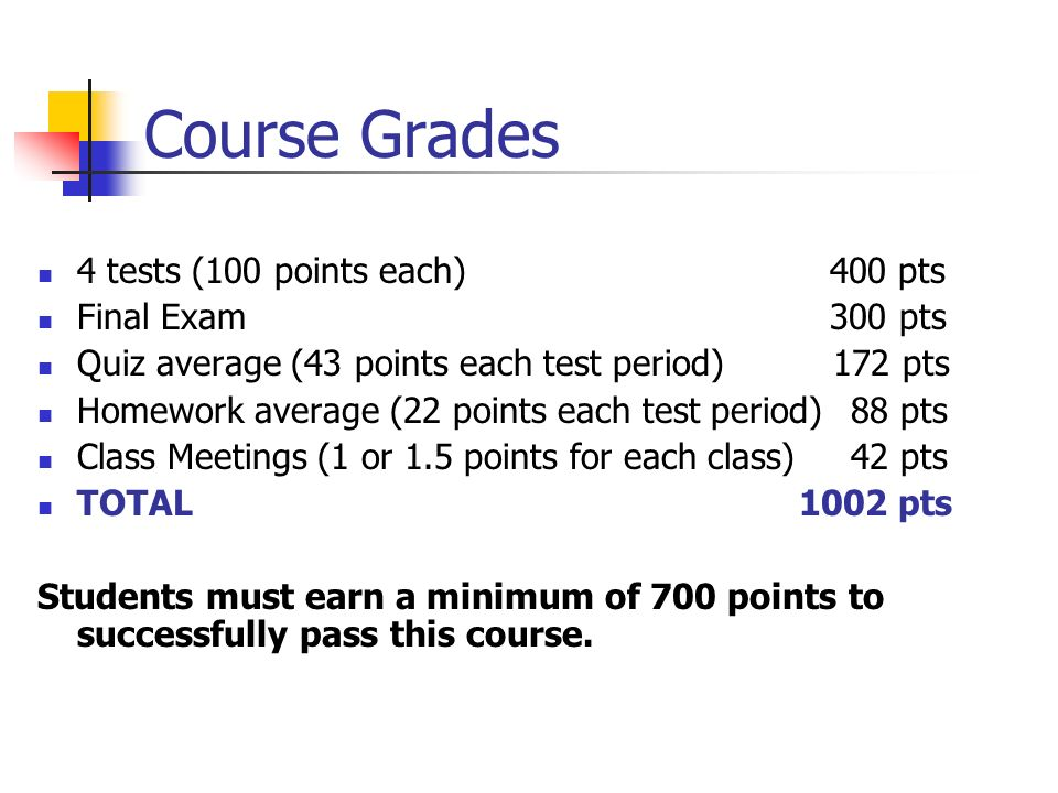 Course Grades 4 tests (100 points each) 400 pts Final Exam 300 pts Quiz average (43 points each test period) 172 pts Homework average (22 points each test period) 88 pts Class Meetings (1 or 1.5 points for each class)42 pts TOTAL 1002 pts Students must earn a minimum of 700 points to successfully pass this course.