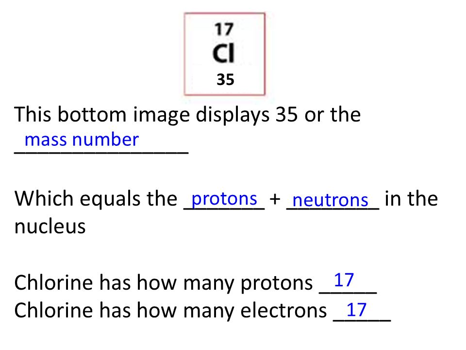 Reading the periodic table the top number is the atomic number or which equals the in the nucleus chlorine has how many protons chlorine has how many electrons 35 mass number protons neutrons 17 urtaz Image collections