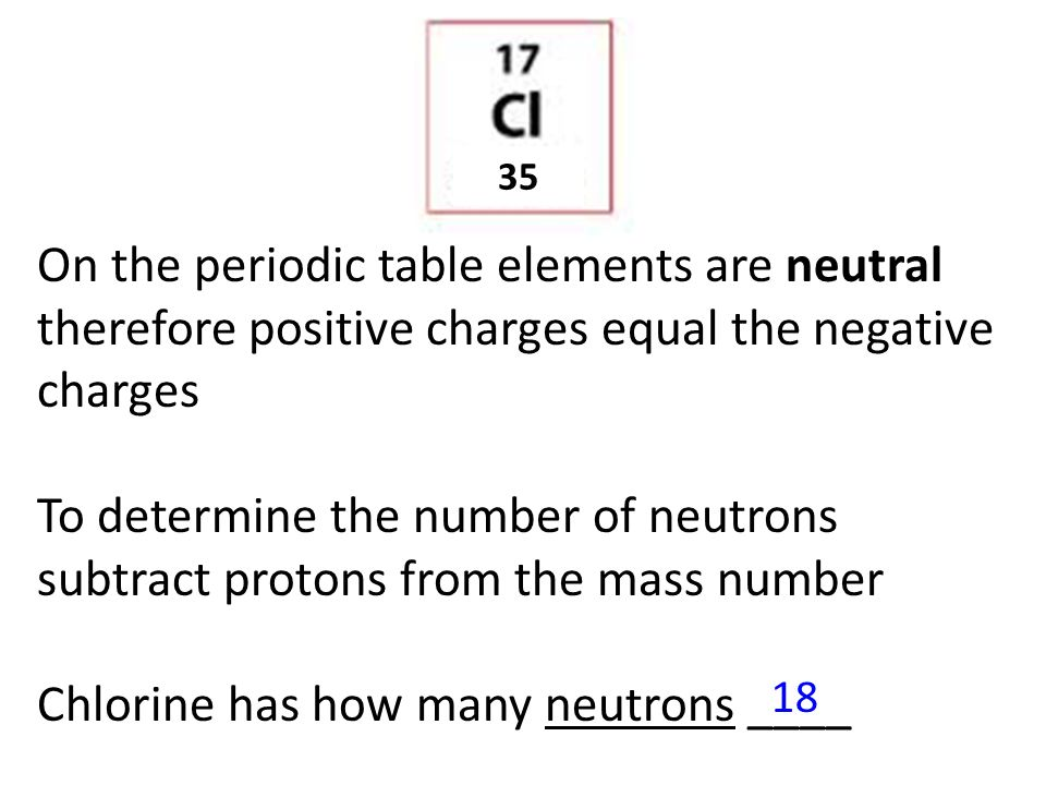 Reading the periodic table the top number is the atomic number or 4 on the periodic table elements are neutral therefore positive charges equal the negative urtaz