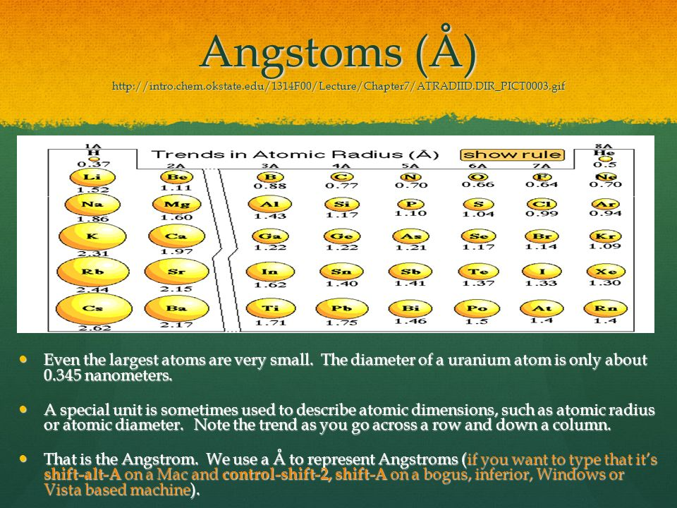 Chapter 5 atomic structure and the periodic table ppt download 3 angstoms urtaz Gallery