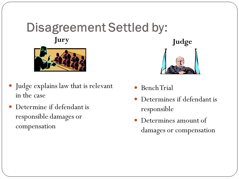 Defendant Served a copy of the complaint Defends themselves against the complaint Has to be proven guilty by a preponderance (majority) of the evidence