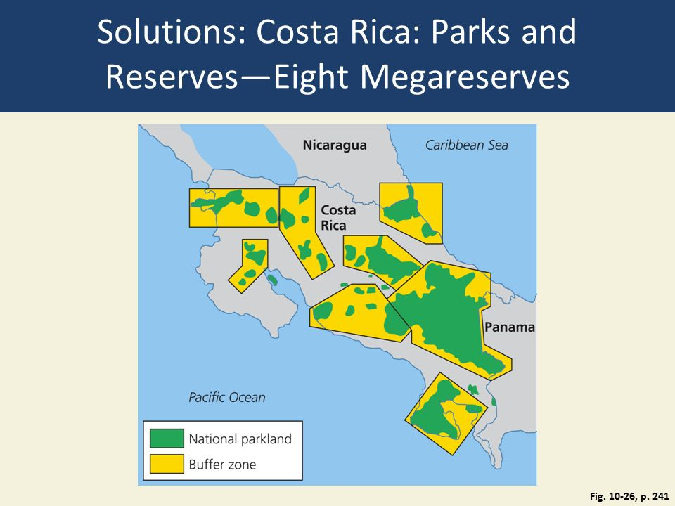 Solutions: Costa Rica: Parks and Reserves—Eight Megareserves Fig. 10-26, p. 241