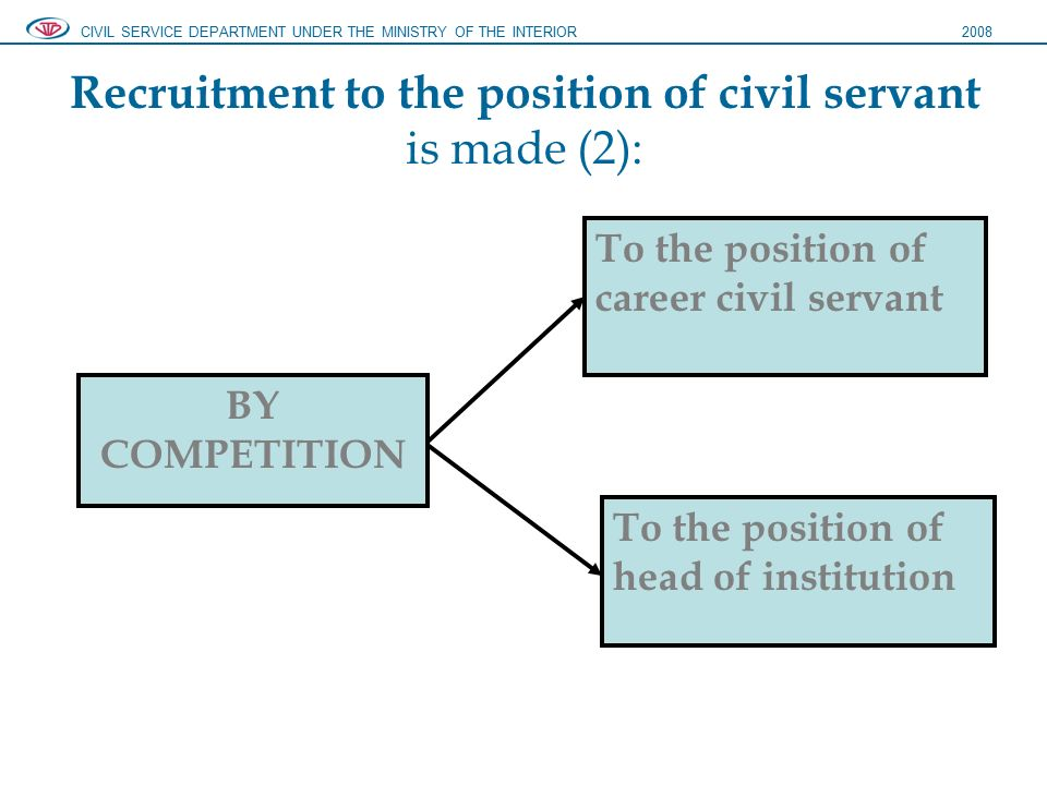 Recruitment to the position of civil servant is made (2): BY COMPETITION To the position of career civil servant To the position of head of institution CIVIL SERVICE DEPARTMENT UNDER THE MINISTRY OF THE INTERIOR2008