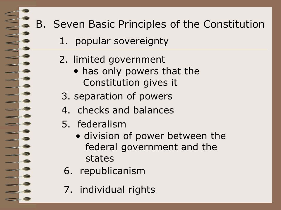 B. Seven Basic Principles of the Constitution 1.
