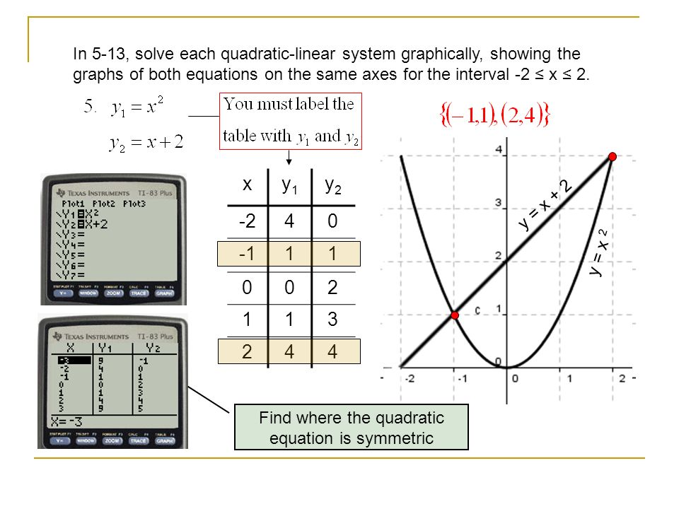 Systems Of Quadratic Equations Jennarocca – Systems of Linear and Quadratic Equations Worksheet