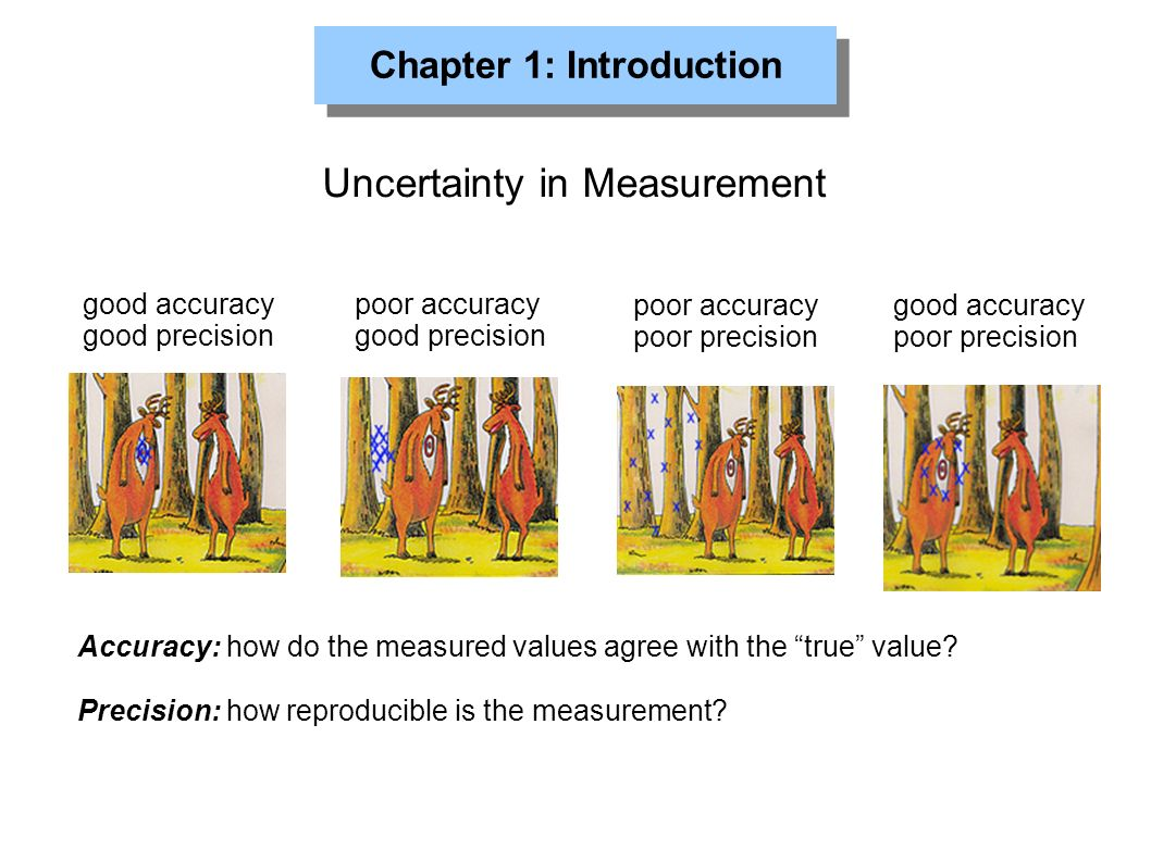 Chapter 1: Introduction Uncertainty in Measurement good accuracy good precision poor accuracy good precision poor accuracy poor precision good accuracy poor precision Accuracy: how do the measured values agree with the true value.