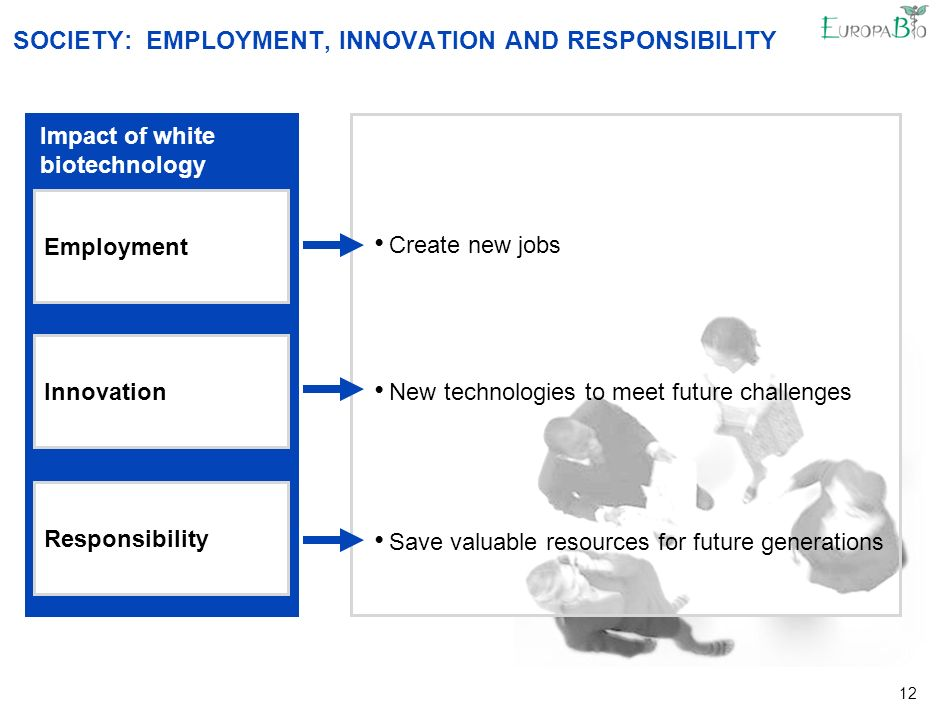12 SOCIETY: EMPLOYMENT, INNOVATION AND RESPONSIBILITY New technologies to meet future challenges Create new jobs Save valuable resources for future generations Impact of white biotechnology Employment Innovation Responsibility
