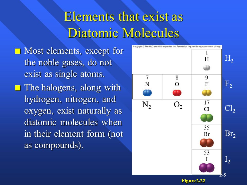 Chemical Nomenclature. Octet Rule n Atoms tend to achieve electron ...