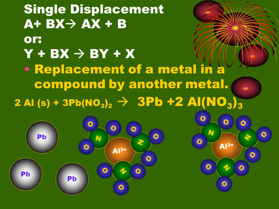 Single Displacement A+ BX  AX + B or: Y + BX  BY + X Replacement of a metal in a compound by another metal.