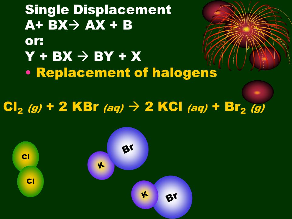 Single Displacement A+ BX  AX + B or: Y + BX  BY + X Replacement of a hydrogen in a compound by a metal.