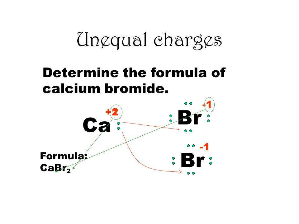 Electron Dot Diagram For Calcium Bromine Electrical Drawing Wiring
