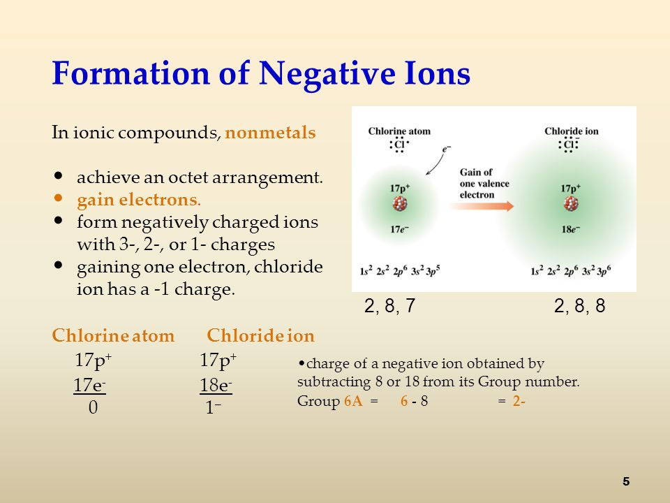 What are compounds and how they form bonds? Octet Rule and Ions An ...