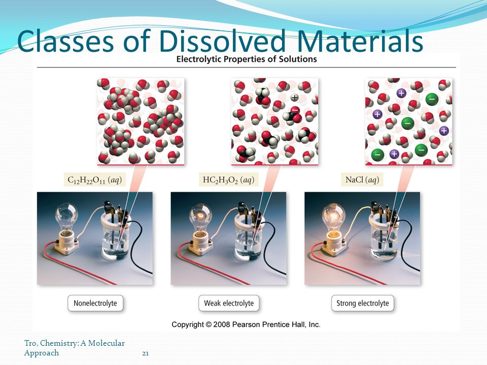 Tro, Chemistry: A Molecular Approach21 Classes of Dissolved Materials