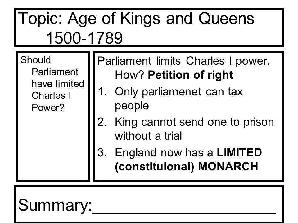 Topic: Age of Kings and Queens Should Parliament have limited Charles I Power.