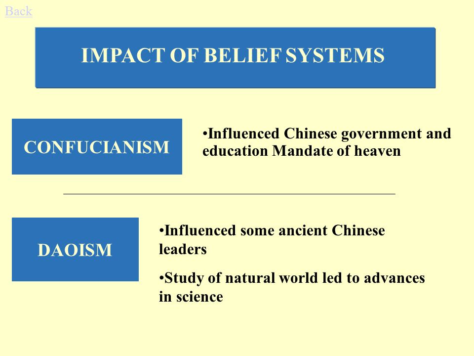 global essay on belief systems Home / genel / global regents thematic essay on belief systems, 1800 homework help, essay about good writer.