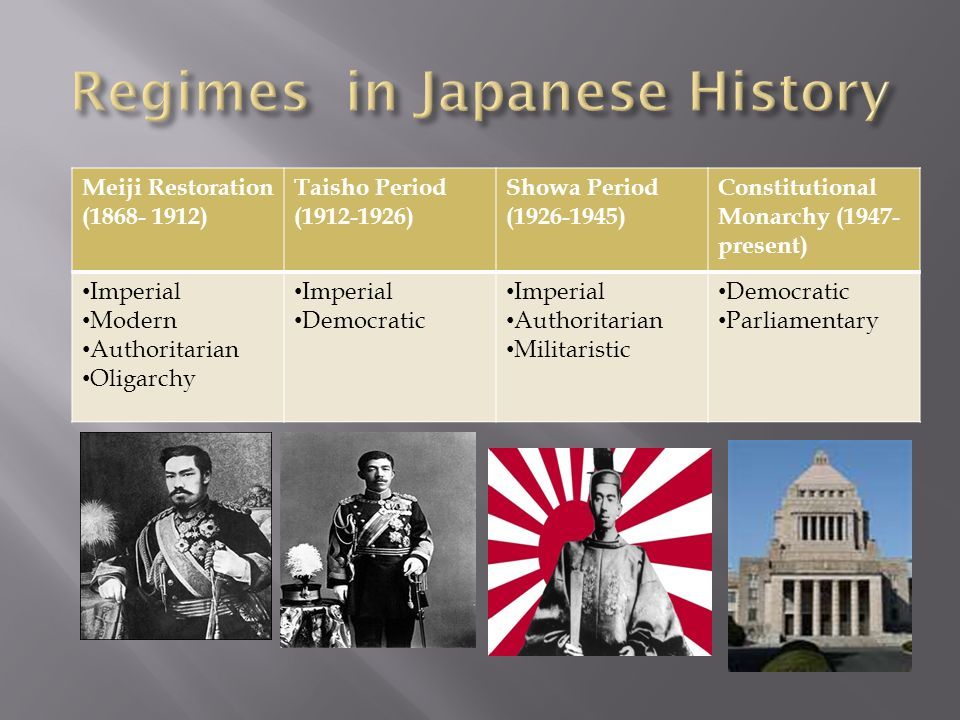 Meiji Restoration ( ) Taisho Period ( ) Showa Period ( ) Constitutional Monarchy (1947- present) Imperial Modern Authoritarian Oligarchy Imperial Democratic Imperial Authoritarian Militaristic Democratic Parliamentary