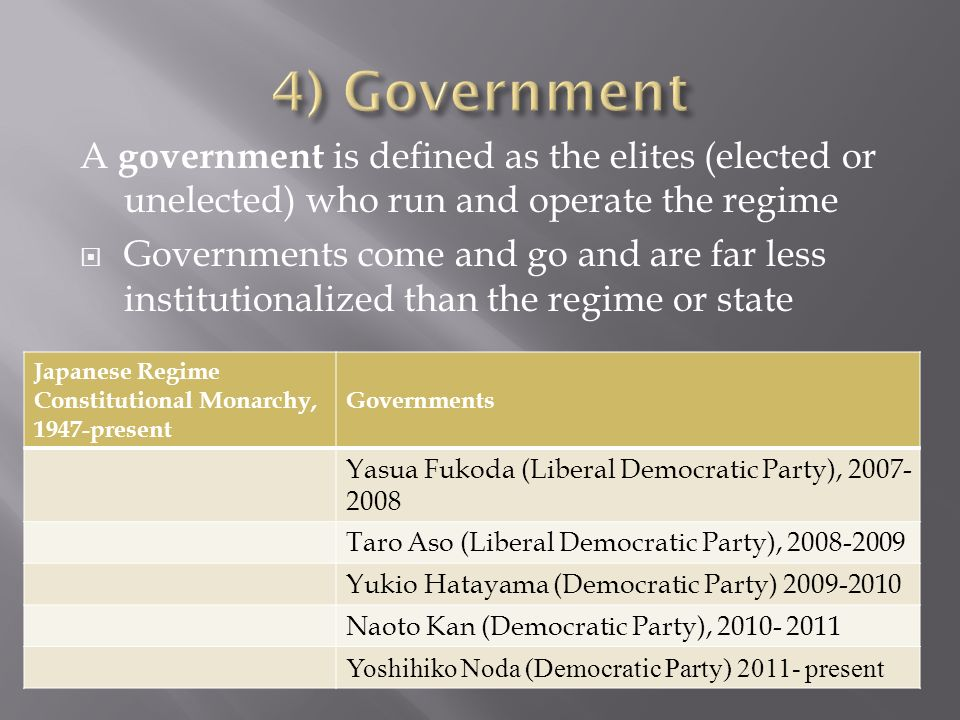 A government is defined as the elites (elected or unelected) who run and operate the regime  Governments come and go and are far less institutionalized than the regime or state Japanese Regime Constitutional Monarchy, 1947-present Governments Yasua Fukoda (Liberal Democratic Party), Taro Aso (Liberal Democratic Party), Yukio Hatayama (Democratic Party) Naoto Kan (Democratic Party), Yoshihiko Noda (Democratic Party) present