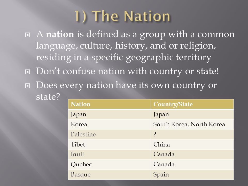  A nation is defined as a group with a common language, culture, history, and or religion, residing in a specific geographic territory  Don't confuse nation with country or state.
