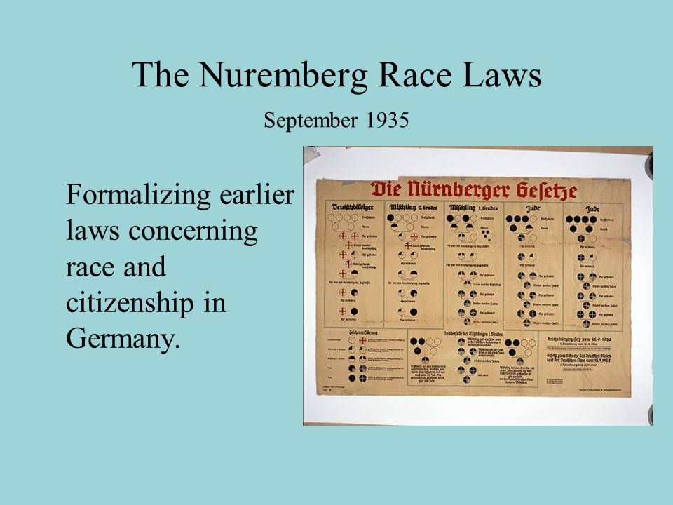 The Nuremberg Race Laws September 1935 Formalizing earlier laws concerning race and citizenship in Germany.