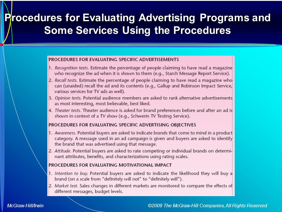 McGraw-Hill/Irwin ©2009 The McGraw-Hill Companies, All Rights Reserved Procedures for Evaluating Advertising Programs and Some Services Using the Procedures