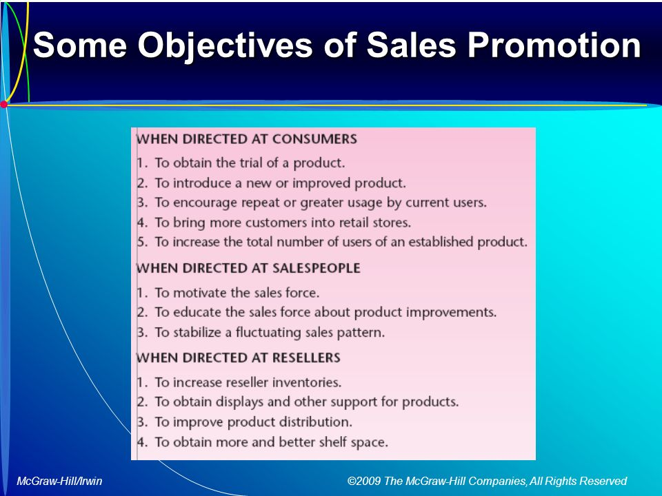 McGraw-Hill/Irwin ©2009 The McGraw-Hill Companies, All Rights Reserved Some Objectives of Sales Promotion