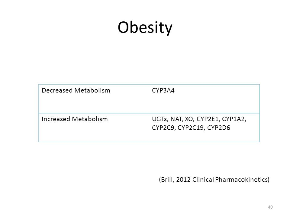 Obesity Decreased MetabolismCYP3A4 Increased MetabolismUGTs, NAT, XO, CYP2E1, CYP1A2, CYP2C9, CYP2C19, CYP2D6 (Brill, 2012 Clinical Pharmacokinetics) 40