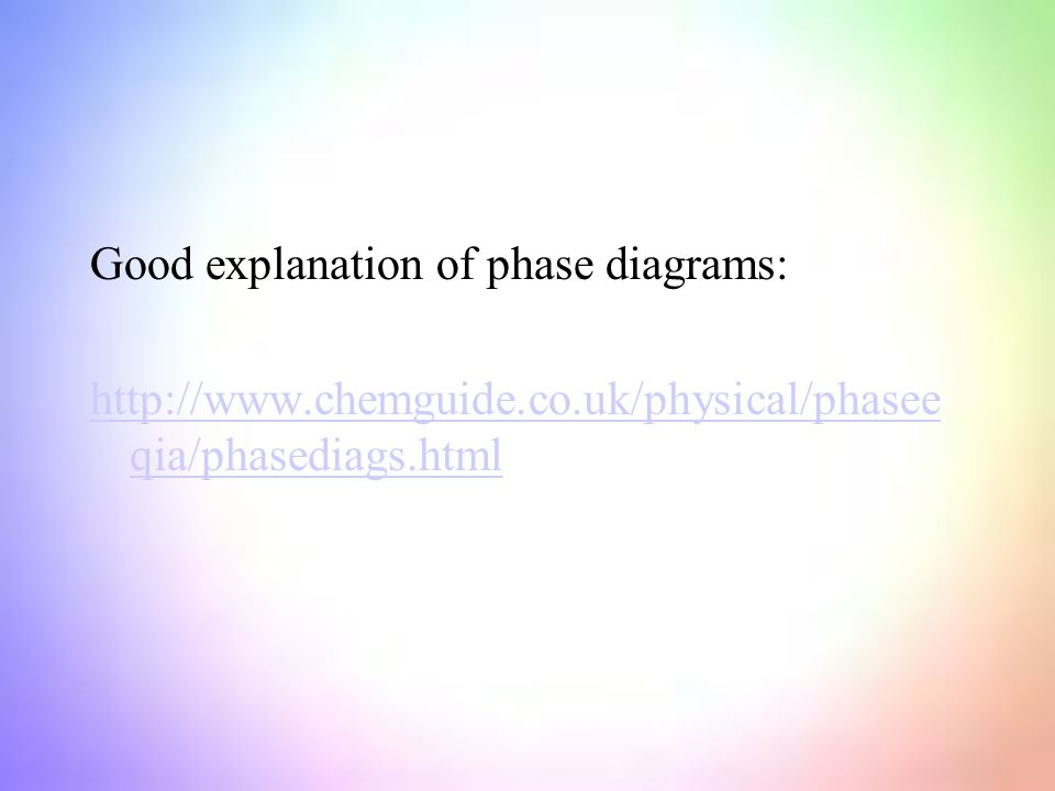 Good explanation of phase diagrams:   qia/phasediags.html