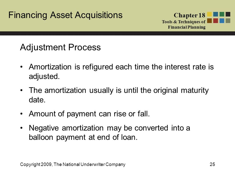balloon payment amortization