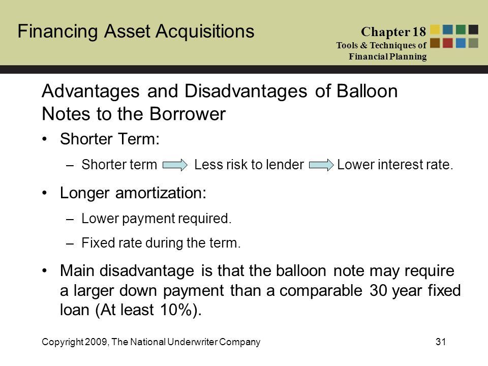 balloon note amortization