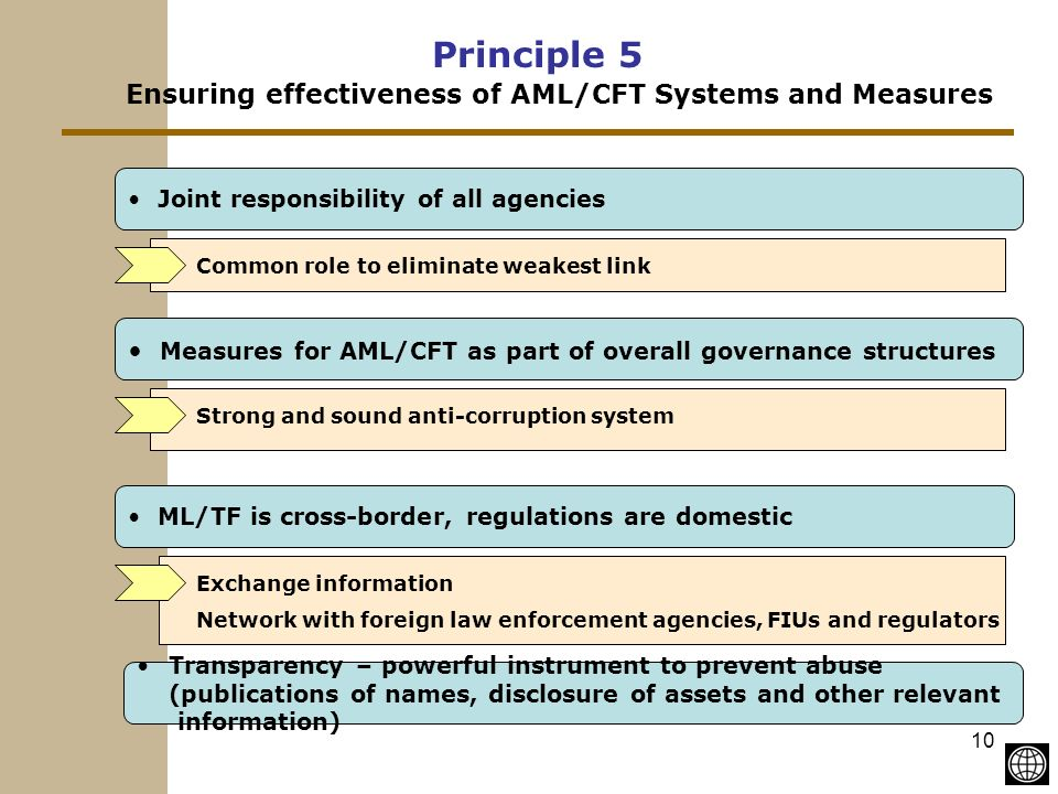 10 Principle 5 Ensuring effectiveness of AML/CFT Systems and Measures Joint responsibility of all agencies Measures for AML/CFT as part of overall governance structures ML/TF is cross-border, regulations are domestic Common role to eliminate weakest link Strong and sound anti-corruption system Exchange information Network with foreign law enforcement agencies, FIUs and regulators Transparency – powerful instrument to prevent abuse (publications of names, disclosure of assets and other relevant information)
