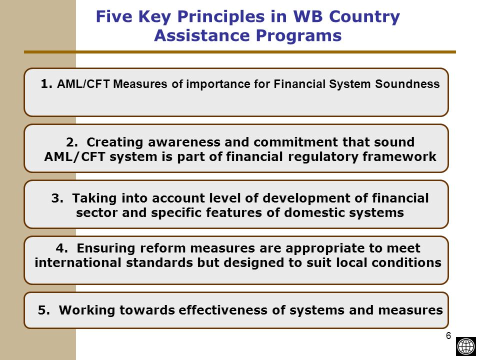 6 Five Key Principles in WB Country Assistance Programs 1.