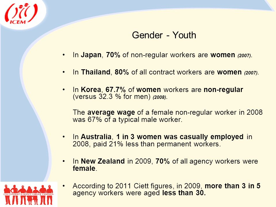 Gender - Youth In Japan, 70% of non-regular workers are women (2007).
