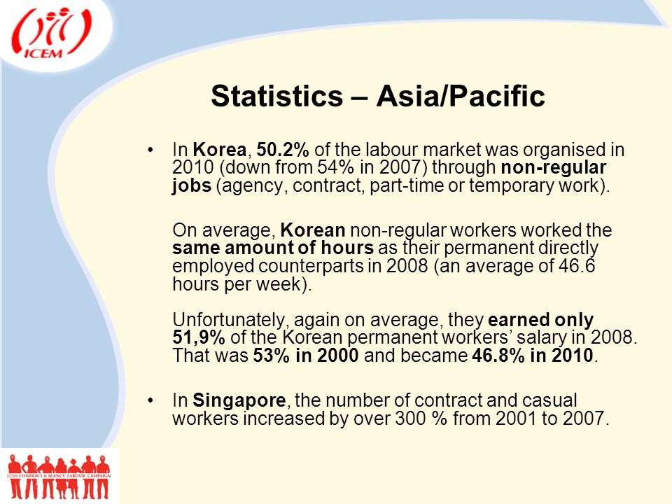 Statistics – Asia/Pacific In Korea, 50.2% of the labour market was organised in 2010 (down from 54% in 2007) through non-regular jobs (agency, contract, part-time or temporary work).