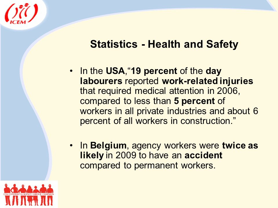 Statistics - Health and Safety In the USA, 19 percent of the day labourers reported work-related injuries that required medical attention in 2006, compared to less than 5 percent of workers in all private industries and about 6 percent of all workers in construction. In Belgium, agency workers were twice as likely in 2009 to have an accident compared to permanent workers.