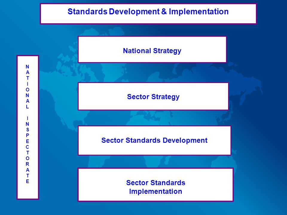 National Strategy Sector Strategy.