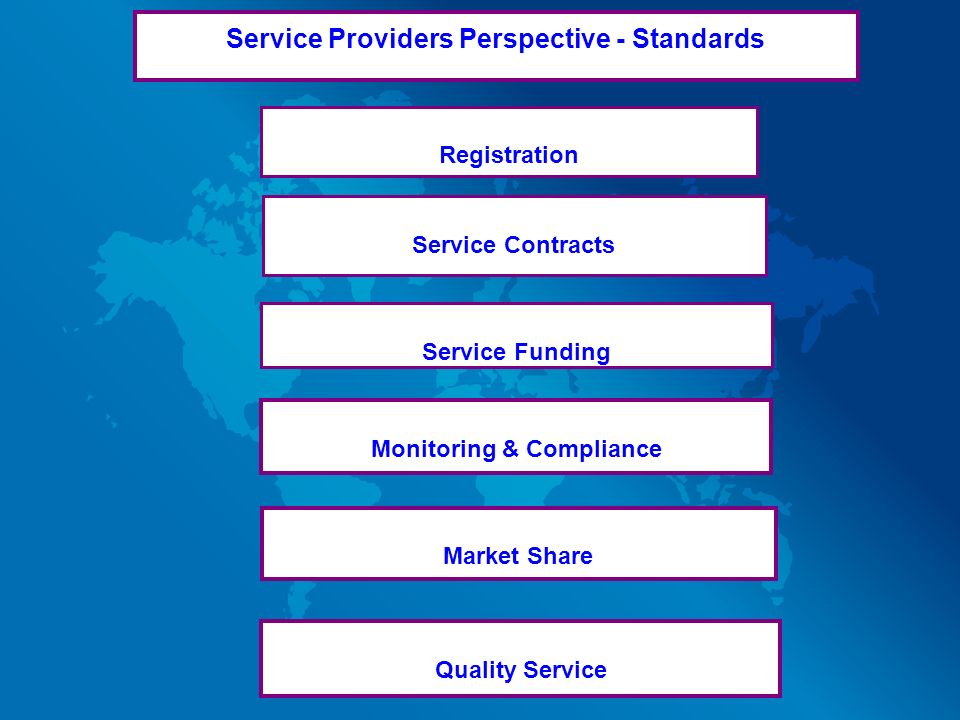 Registration Service Contracts.