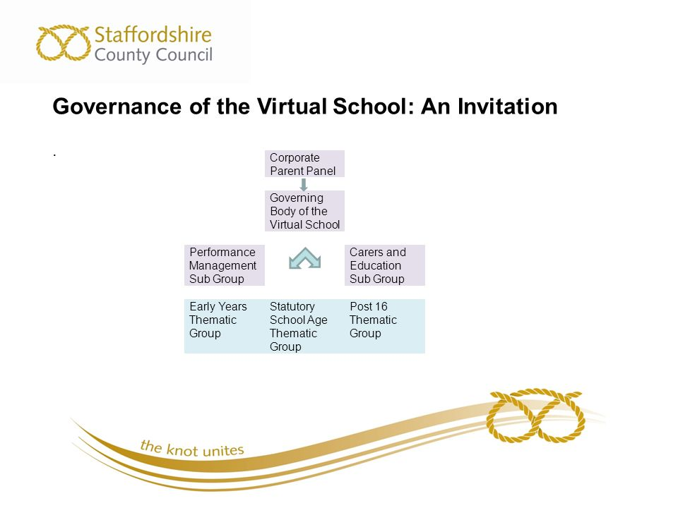 Governance of the Virtual School: An Invitation.