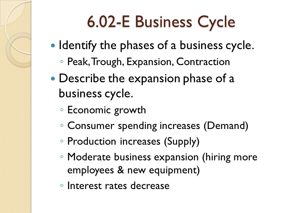 6.02-E Business Cycle Identify the phases of a business cycle.
