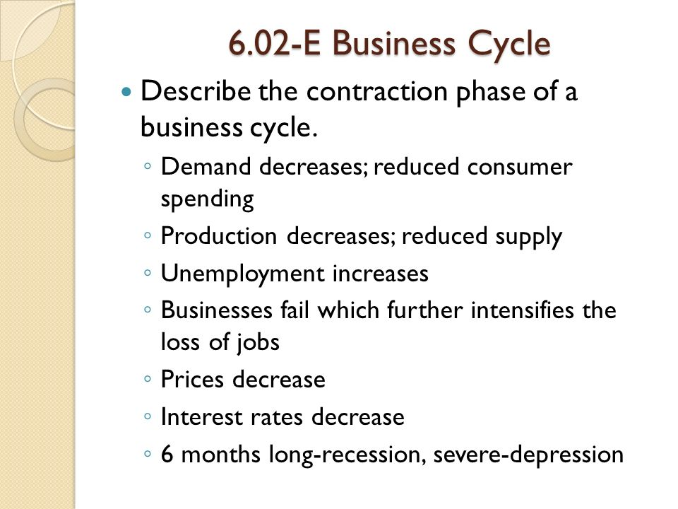 6.02-E Business Cycle 6.02-E Business Cycle Describe the contraction phase of a business cycle.