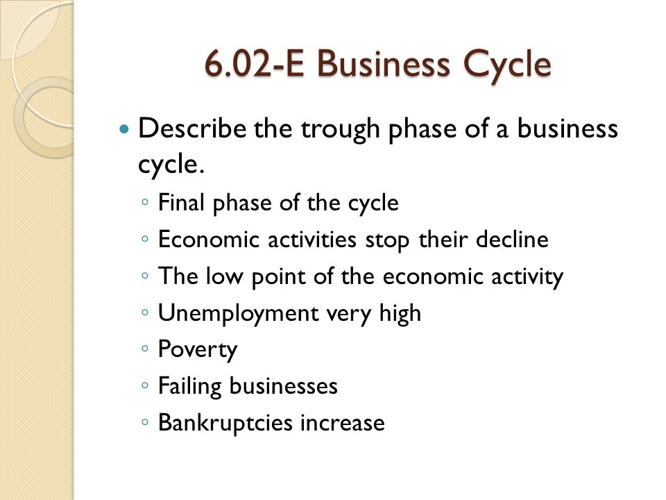 6.02-E Business Cycle Describe the trough phase of a business cycle.