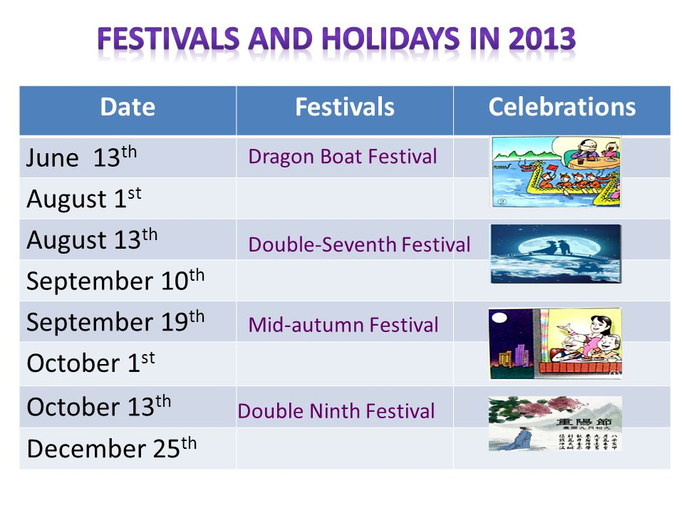 DateFestivalsCelebrations June 13 th August 1 st August 13 th September 10 th September 19 th October 1 st October 13 th December 25 th Dragon Boat Festival Double-Seventh Festival Mid-autumn Festival Double Ninth Festival