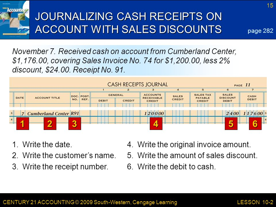 CENTURY 21 ACCOUNTING © 2009 South-Western, Cengage Learning 15 LESSON 10-2 JOURNALIZING CASH RECEIPTS ON ACCOUNT WITH SALES DISCOUNTS page 282 November 7.