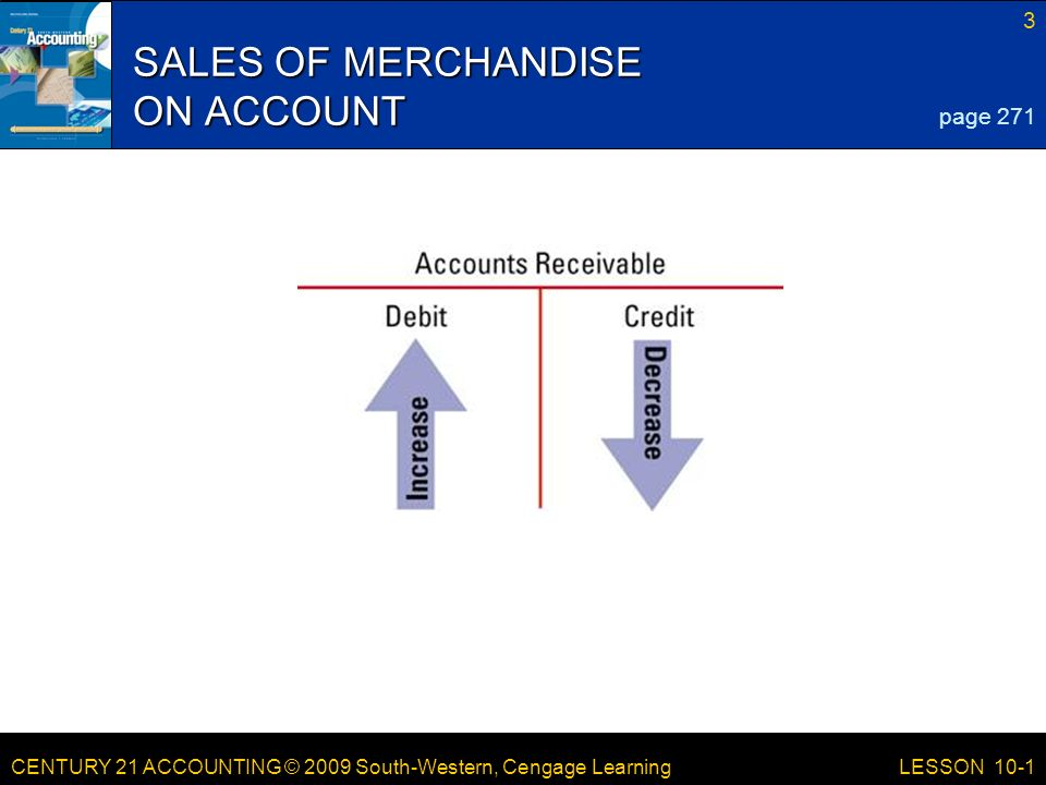 CENTURY 21 ACCOUNTING © 2009 South-Western, Cengage Learning 3 LESSON 10-1 SALES OF MERCHANDISE ON ACCOUNT page 271