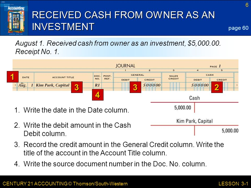 CENTURY 21 ACCOUNTING © Thomson/South-Western 6 LESSON 3-1 RECEIVED CASH FROM OWNER AS AN INVESTMENT page 60 August 1.