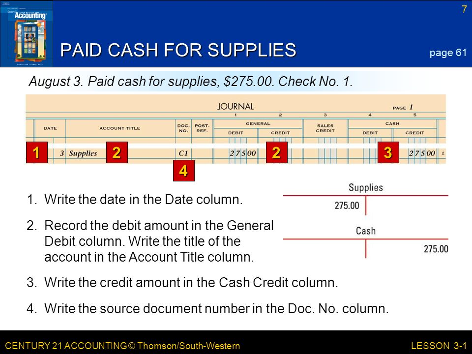 CENTURY 21 ACCOUNTING © Thomson/South-Western 7 LESSON 3-1 PAID CASH FOR SUPPLIES page 61 August 3.
