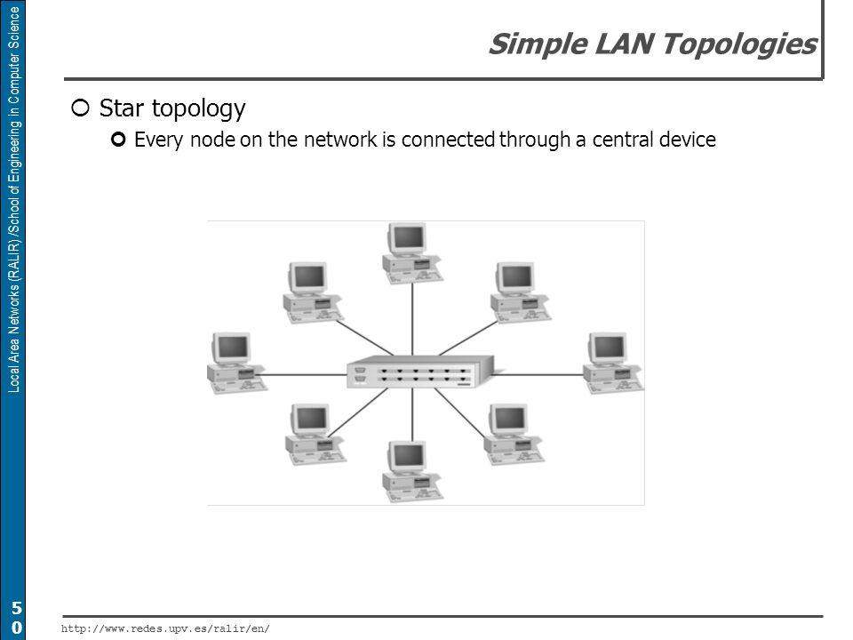it240 lan topologies