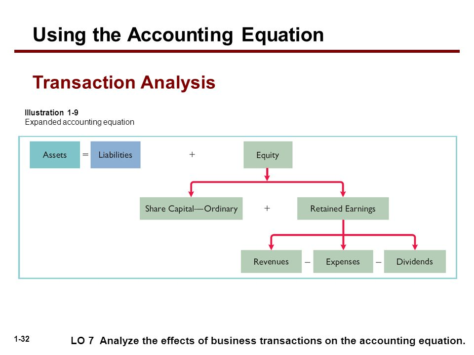cost accounting midterm practice essay example In this article we have compiled various cost accounting problems along with its relevant solutions after reading this article you will learn about cost accounting problems on: 1 cost sheet 2 economic ordering quantity 3 store ledger 4 wage payment 5 labour hour rate 6 secondary distribution 7 incentive schemes 8 idle capacity cost 9.